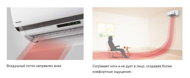Преимущества сплит-системы с функцией обогрева воздуха